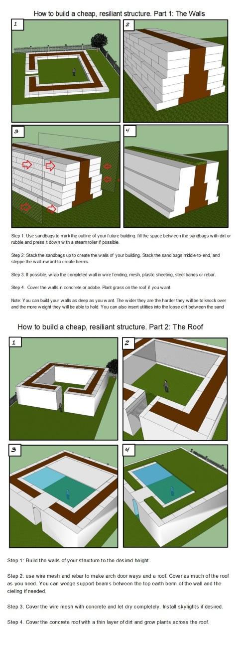 Illustration of how to build sandbag walls. You stack sandbags.