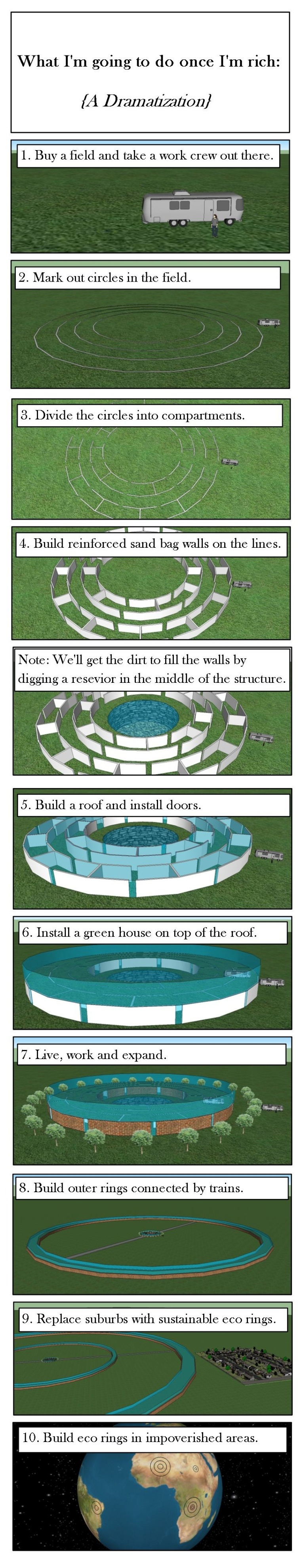 3-D architectural drawnings showing the stages of building and expanding circular, sustainable monasteries