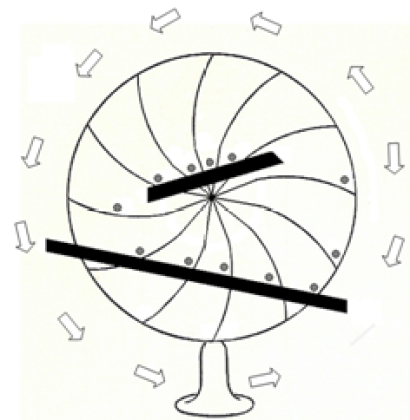 Design for a perpetual motion machine involving a wheel with two ramps that guide balls in the spokes so that more are pushing down/counterclockwise than clockwise.