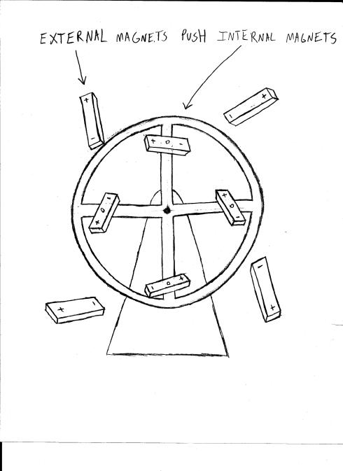 Design for a perpetual motion machine using a wheel of magnets pushing away from each other.