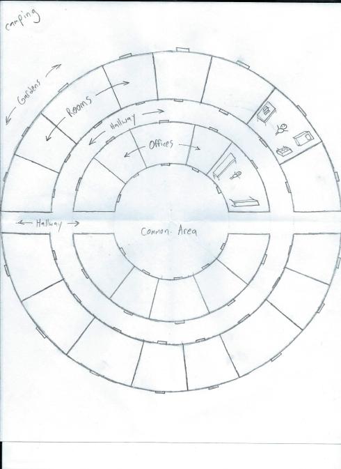 Circular monastery design
