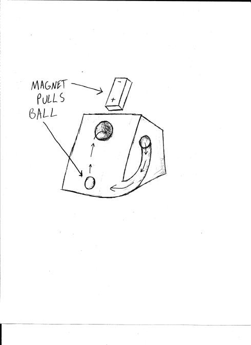 Design for a perpetual motion machine that pulls a metal ball up a ramp with a magnet and drops the ball in a hole that returns it to its starting point
