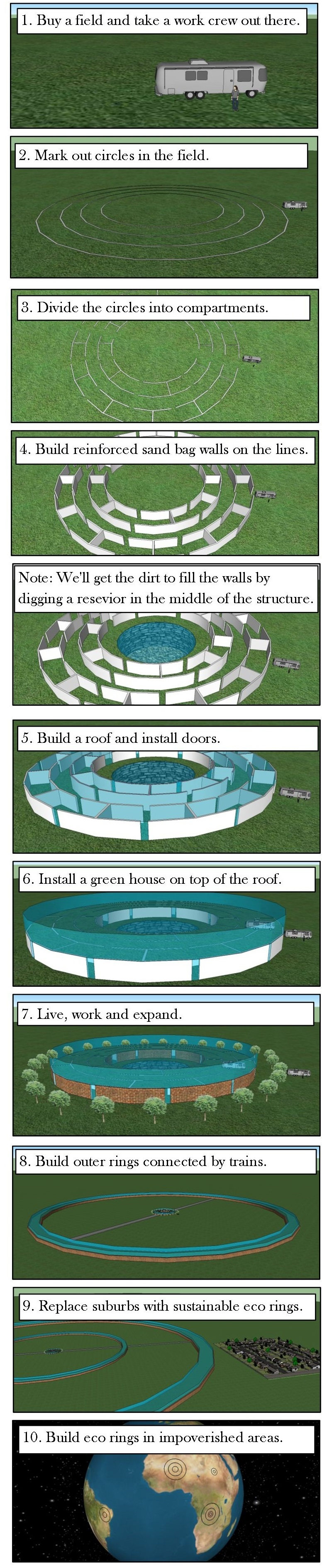 1. Buy a field. 2. Mark out circles in the field. 3. Divide the circles into compartments. 4. Build reinforced sandbag walls on the lines. 5. Build a roof and install doors. 6. Install a greenhouse on the roof. 7. Live, work and expand. 8. Build outer rings connected by trains. 9. Replace suburbs with sustainable eco-rings. 10. Build eco-rings in underdevolped areas.